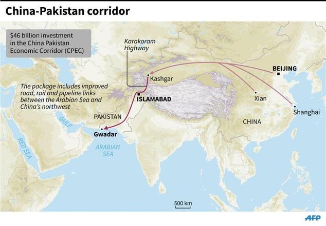 Graphic showing China's land access to the Arabian Sea via the Pakistani port of Gwadar. (Graphic courtesy: AFP)