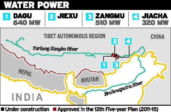 Dam on Yarlung Tsangpo