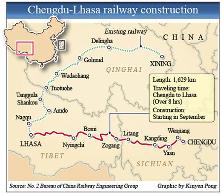 China speeds up the building of its second railway line to Tibet