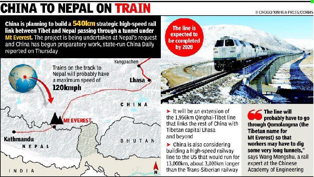 Rail link to Nepal