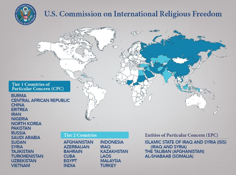 Courtesy: USCIRF